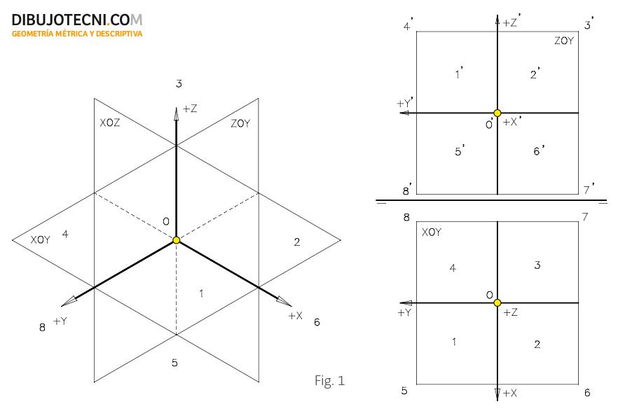 Division del espacio en sistema axonométrico.