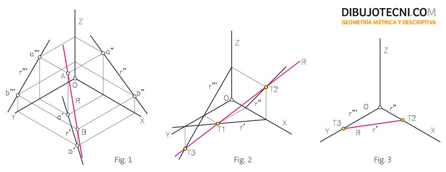 Determinación de la recta.  Trazas de una recta. Recta contenida en un plano de proyección.