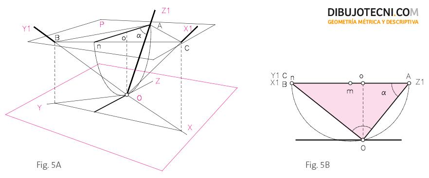 Determinación de los ángulos de pendiente.