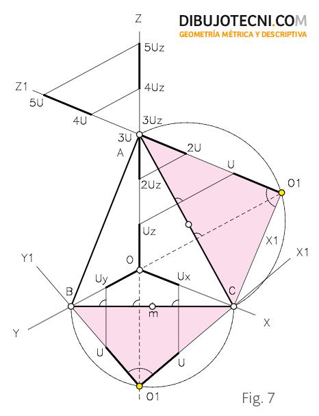 Escalas gráficas abatiendo a partir de las trazas del triángulo fundamental.