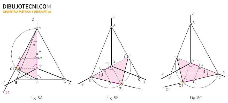 Escalas gráficas abatiendo a partir de las alturas del trángulo fundamental.