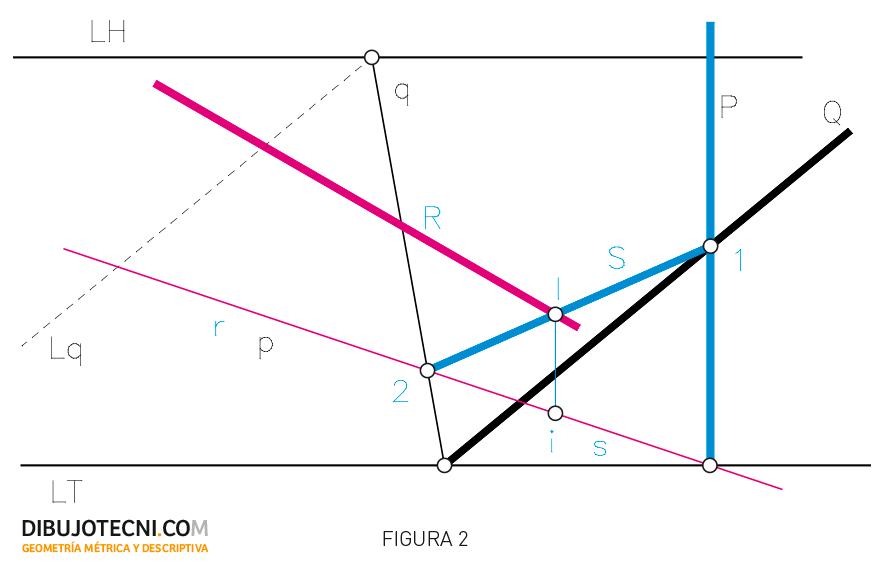 Sistema cónico. Intersección recta-plano. Caso general.