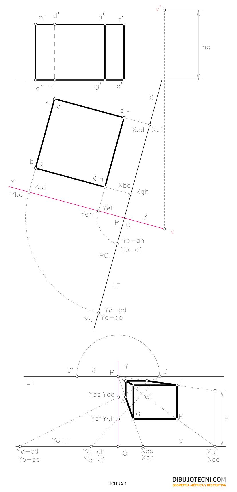Perspectiva cónica. Método de coordenadas.