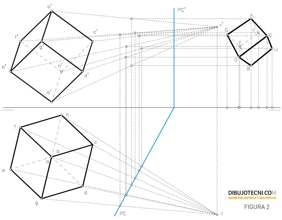 Perspectiva cónica de un hexaedro. Método directo.