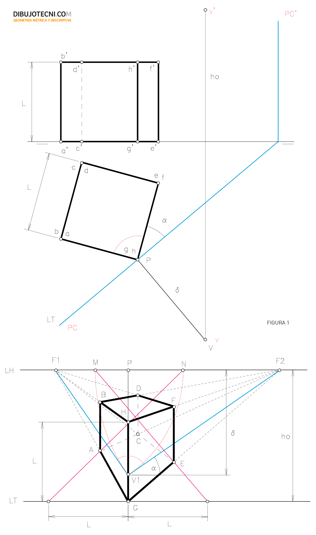 Perspectiva cónica. Método de las distancias métricas.