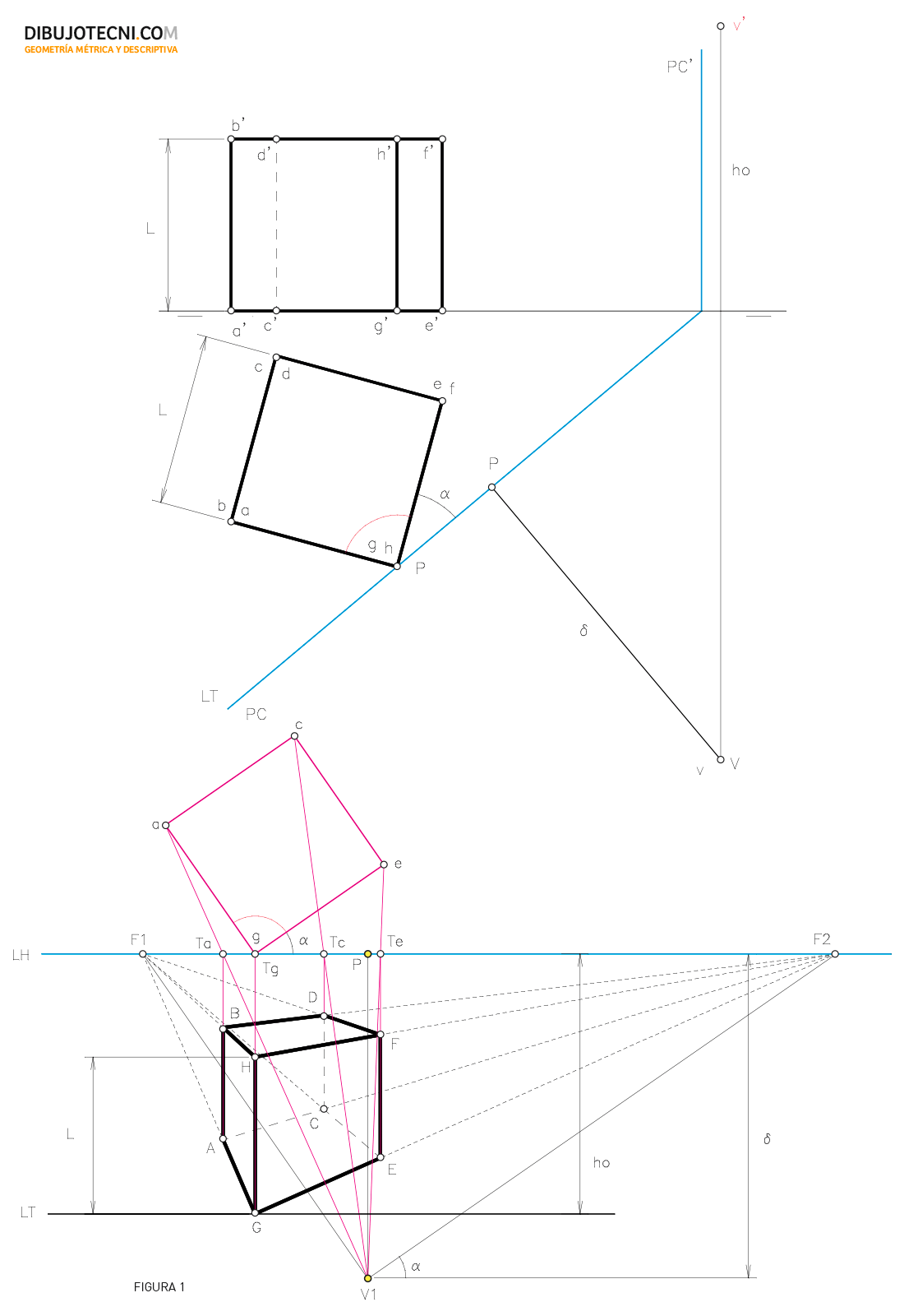Perspectiva cónica. Método de las proyecciones visuales.