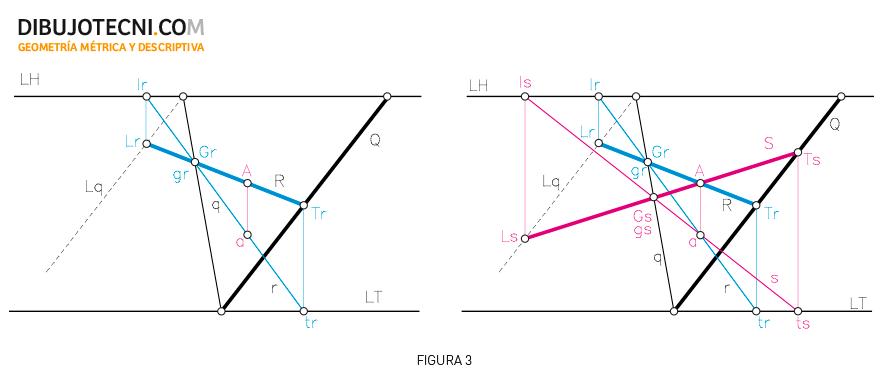 Sistema cónico. Pertenencia de un punto y una recta a un plano. Determinación de un plano.