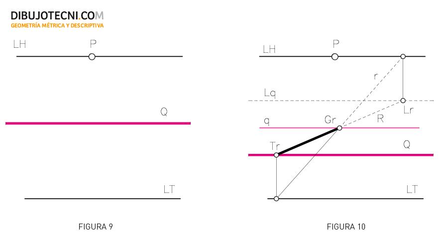 Sistema cónico. Posiciones del plano. Plano perpendicular al geometral y paralelo al cuadro. Plano perpendicular al cuadro y oblicuo al geometral.