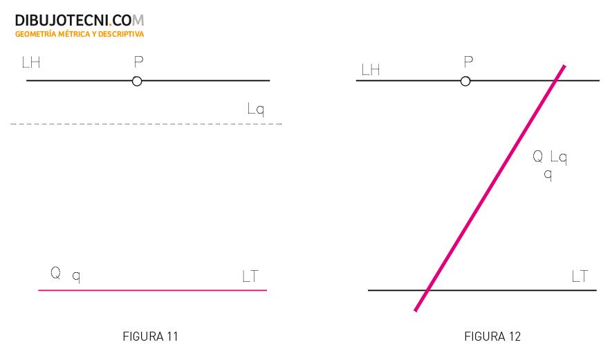 Sistema cónico. Posiciones del plano. Plano que pasa por LT. Plano que contiene al punto de vista, oblicuo al cuadro y al geometral.