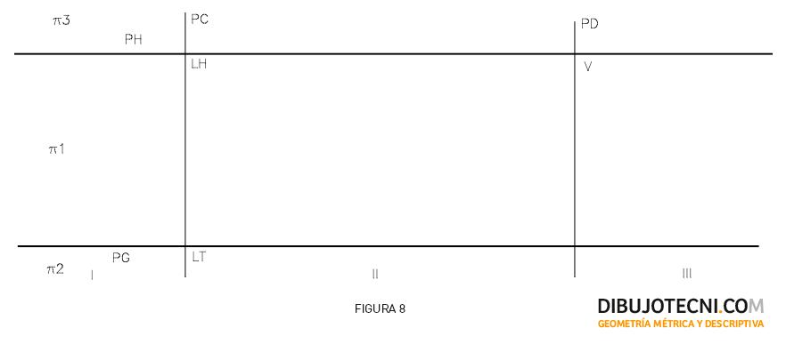 El espacio queda dividido en 9 regiones