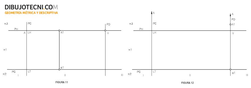 Sistema cónico. Representación del punto, tercera y cuarta regla.