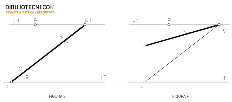 Sistema cónico, Posiciones de la recta. Rectas horizontales: Recta contenida en el geometral. Recta paralela al geometral.