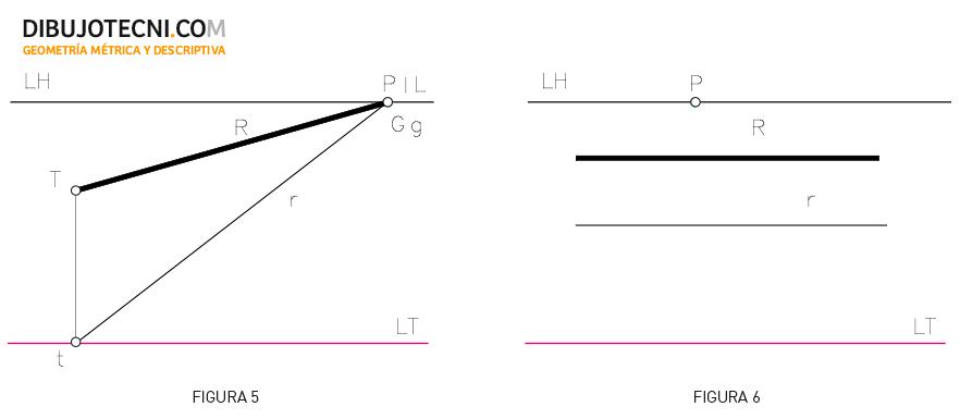 Sistema cónico, Posiciones de la recta. Rectas horizontales: Recta paralela al geometral y perpendicular al cuadro. Recta paralela a LT