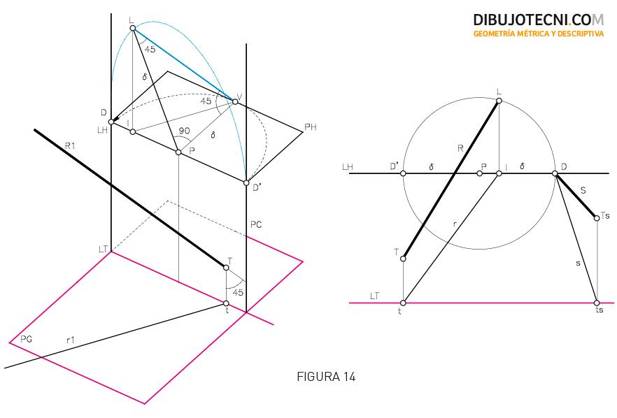 Sistema cónico, Posiciones de la recta. Recta que forma 45º con el plano del cuadro.