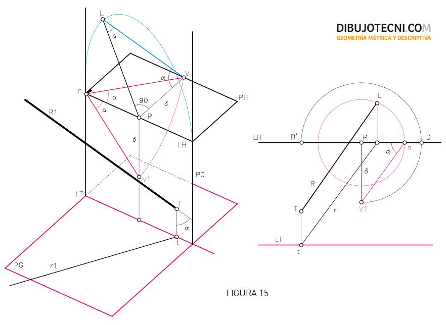 Sistema cónico, Posiciones de la recta. Recta que forma un ángulo cualquiera con Plano del Cuadro.