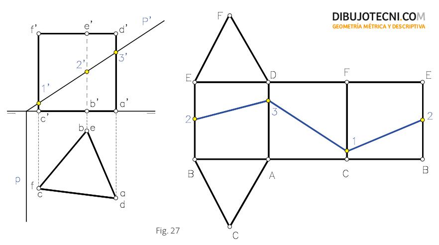 Desarrollo de un prisma recto y transformada de la sección.