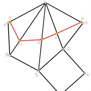 desarrollo_piramide