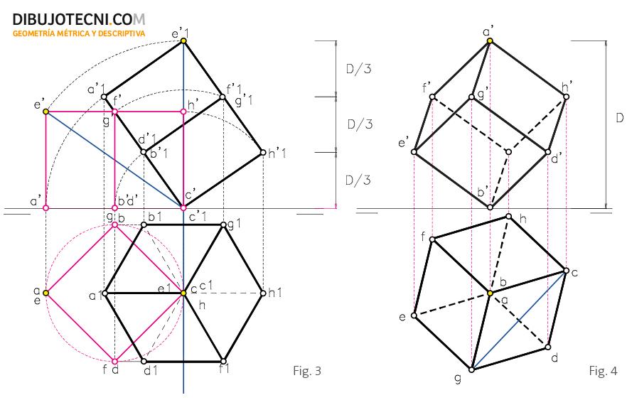 Hexaedro con una de sus aristas contenida en uno de los planos de proyección.