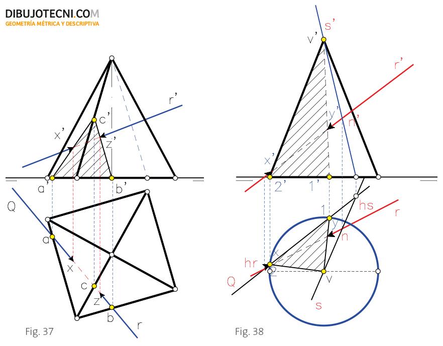 Intersección entre recta y superficie.