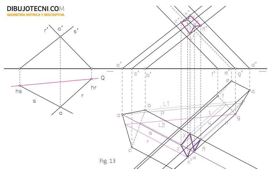 Intersección de dos prismas oblicuos apoyados en el plano horizontal de proyección.