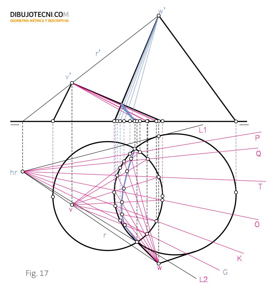 Intersección de dos conos oblicuos con sus bases apoyadas en el plano horizontal de proyección.