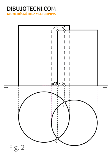 Intersección de cilindros rectos con sus generatrices verticales o frontales.