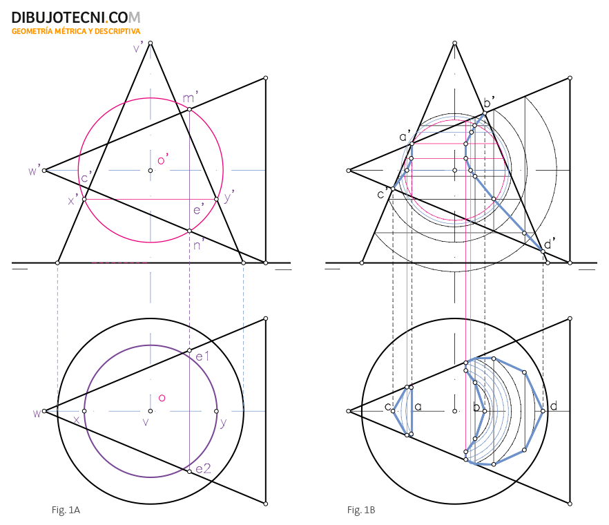 Intersección de conos cuyos ejes son paralelos al plano vertical de proyección y que se cortan entre sí.
