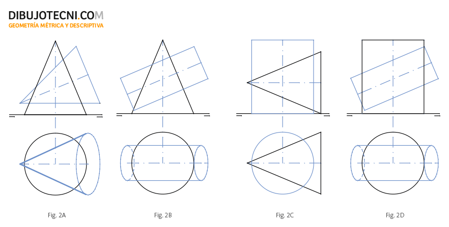 Otras intersecciones que utilizan como superficie auxiliar la esfera.