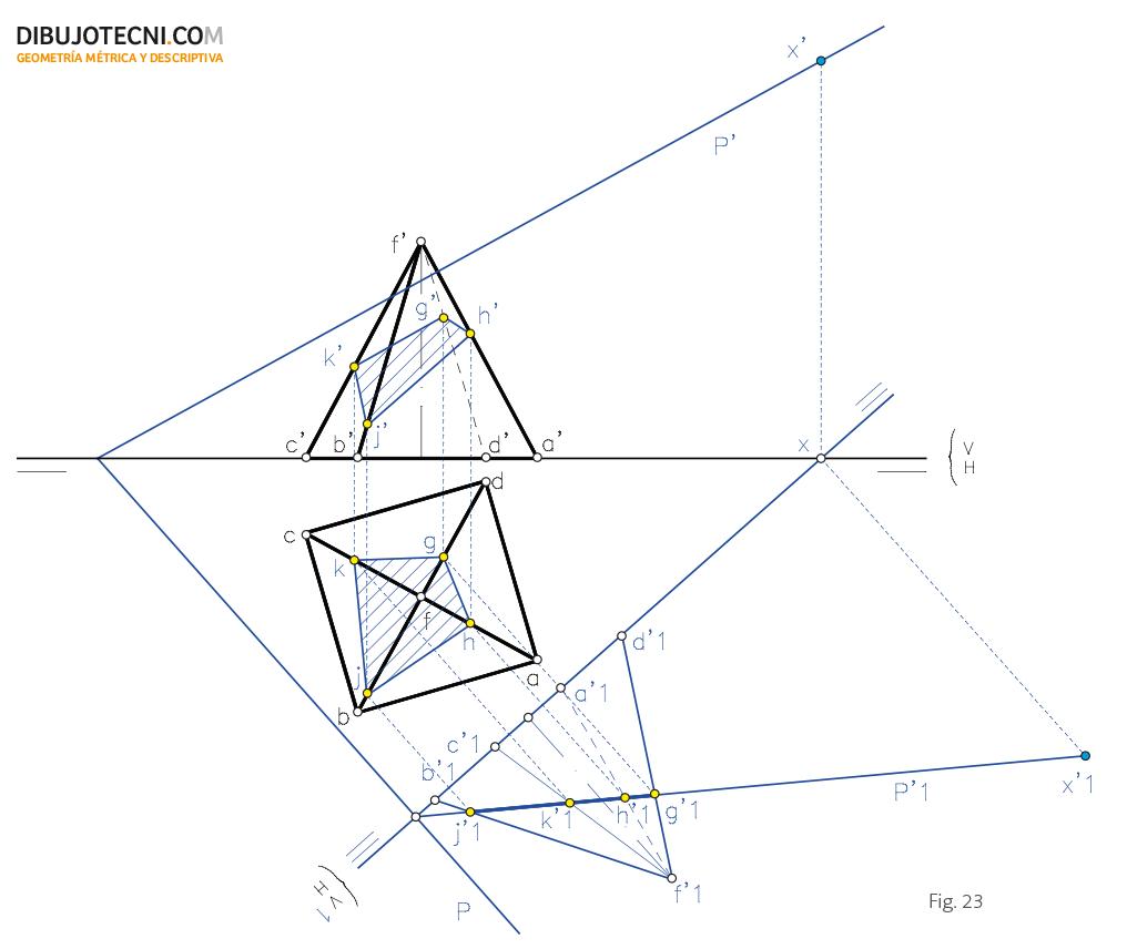 Sección oblicua de una pirámide recta. Mediante cambio.