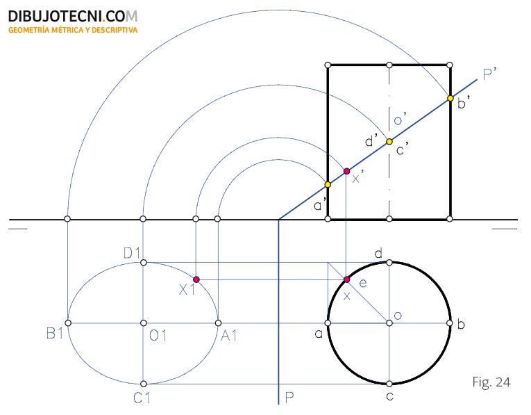 Sección de un cilindro por un plano proyectante.