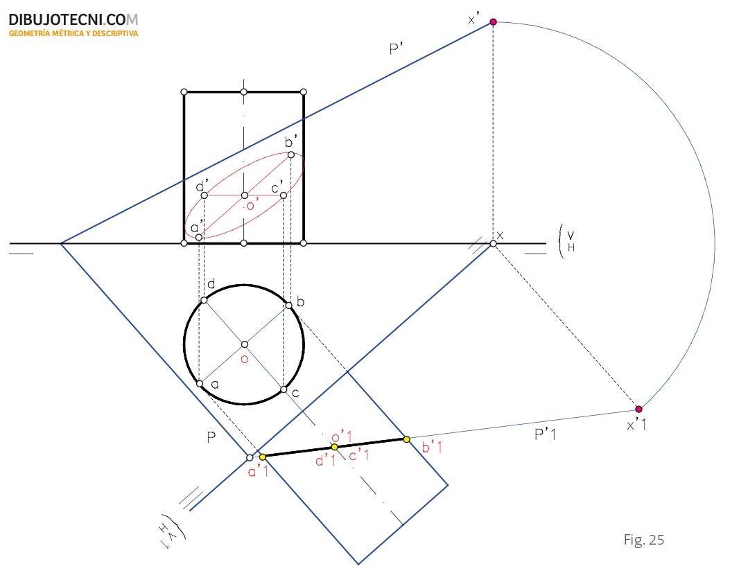Sección de un cilindro por un plano oblicuo.
