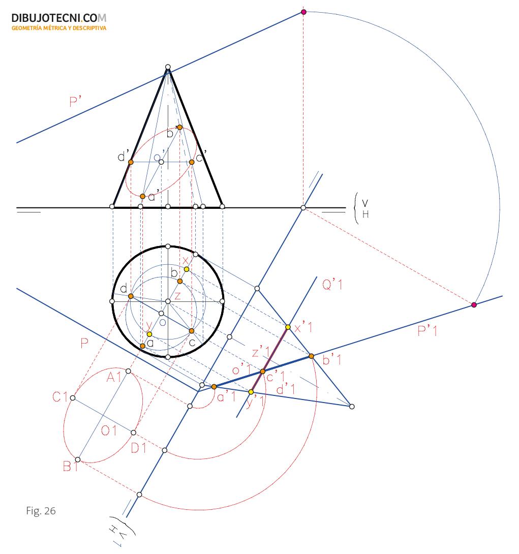 Sección oblicua de un cono recto y de revolución, mediante cambio de plano.