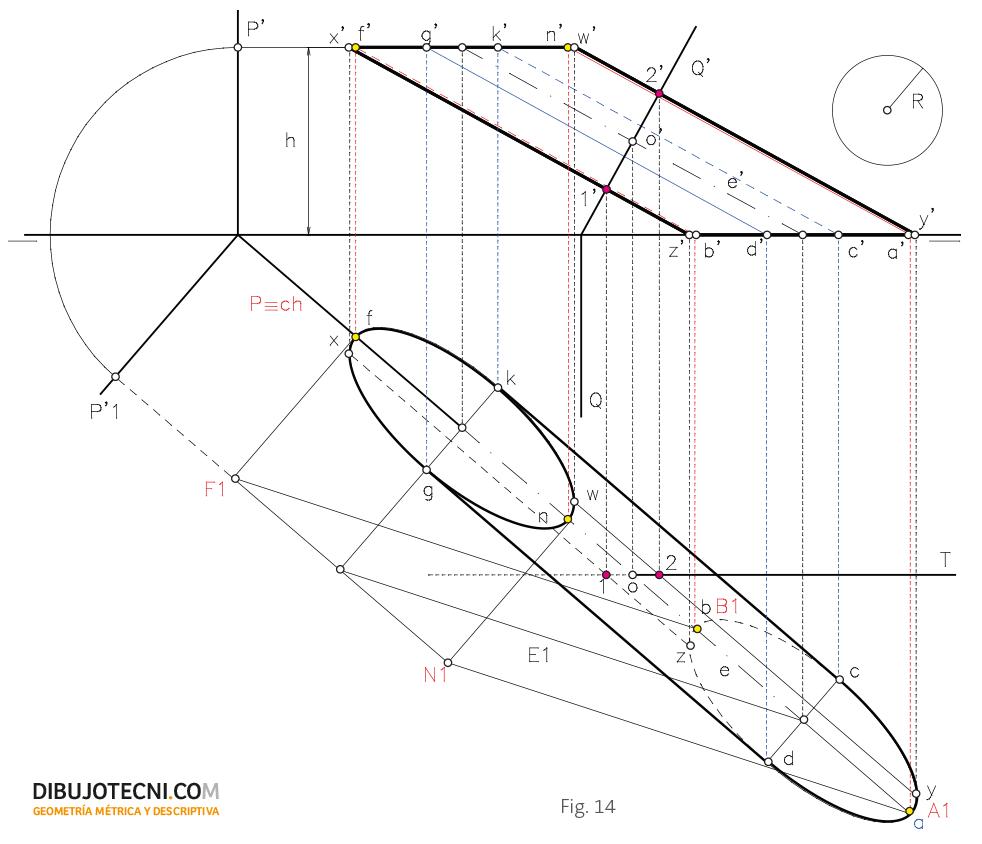 Cilindro oblicuo y de revolución con la base contenida en el plano horizontal de proyección y eje oblicuo.