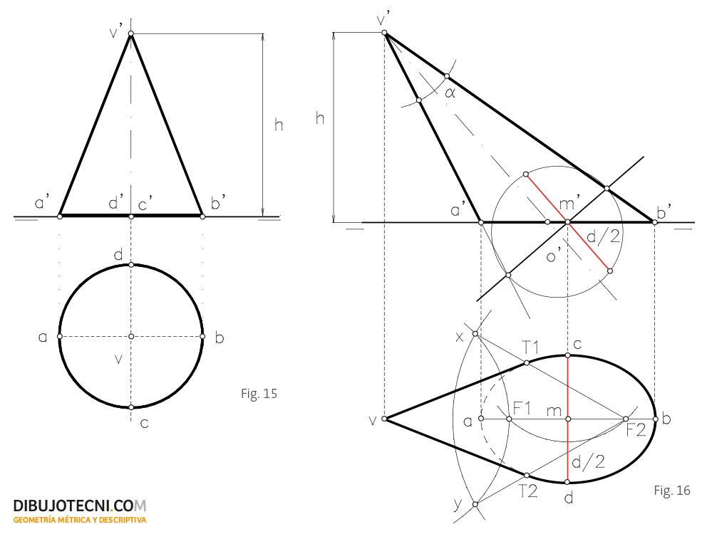Cono oblicuo y de revolución con la base contenida en el plano horizontal de proyección y eje frontal.