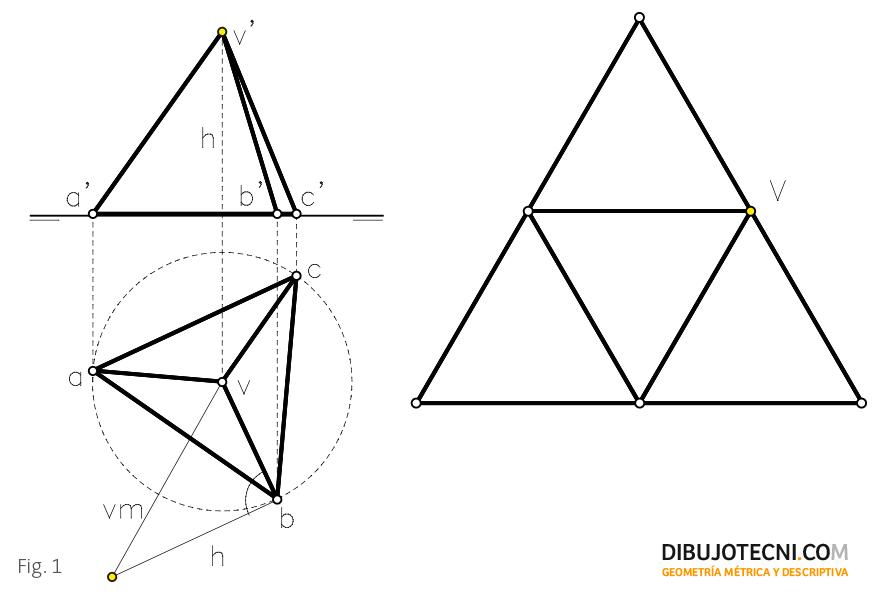 Tetraedro con una de sus caras apoyada en el plano horizontal de proyección. Desarrollo.