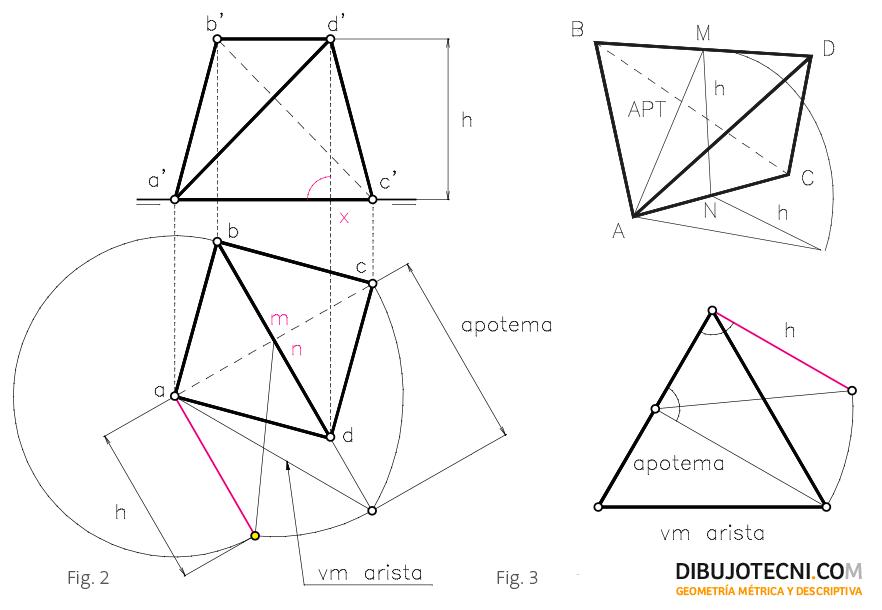 Tetraedro con una de sus aristas contenida en plano horizontal de proyección siendo otra horizontal.