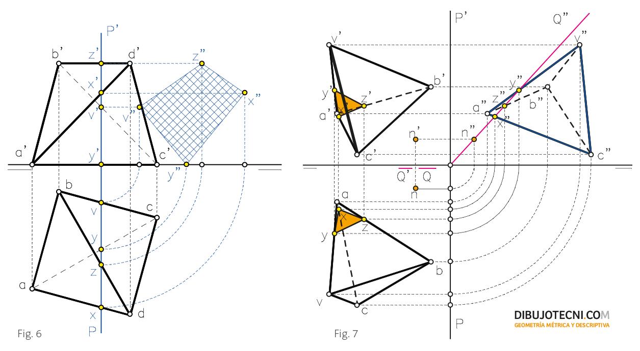 Sección del tetraedro por un plano de perfil y por uno paralelo a la línea de tierra.