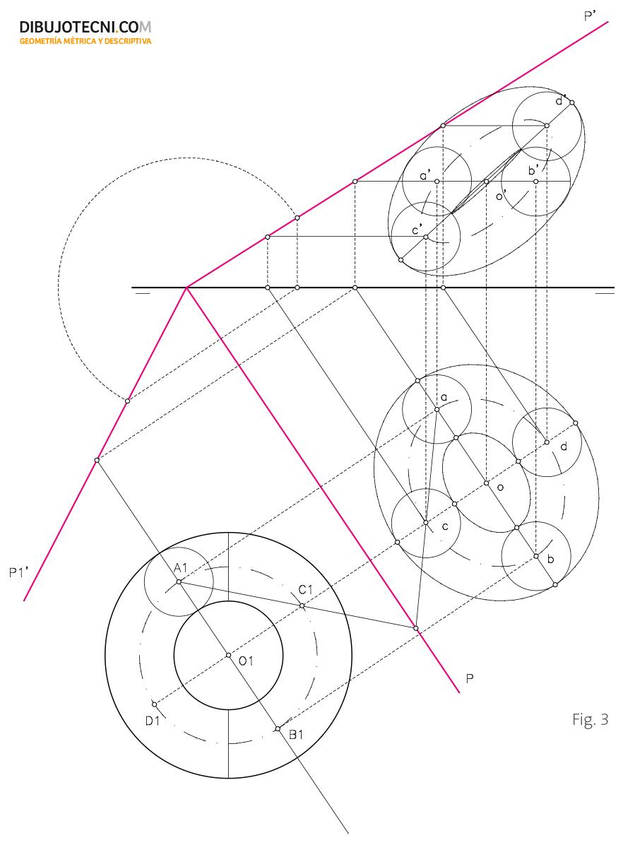 Representación del toro apoyado en un plano oblicuo.