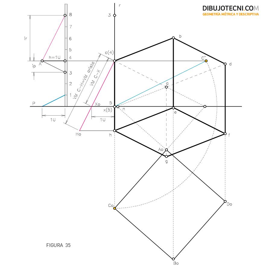 Hexaedro, apoyado por una de sus caras en un plano oblicuo al Plano de Proyección, conociendo la proyección de la arista AC situada en dicho plano.