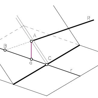 Sistema Acotado. Perpendicularidad