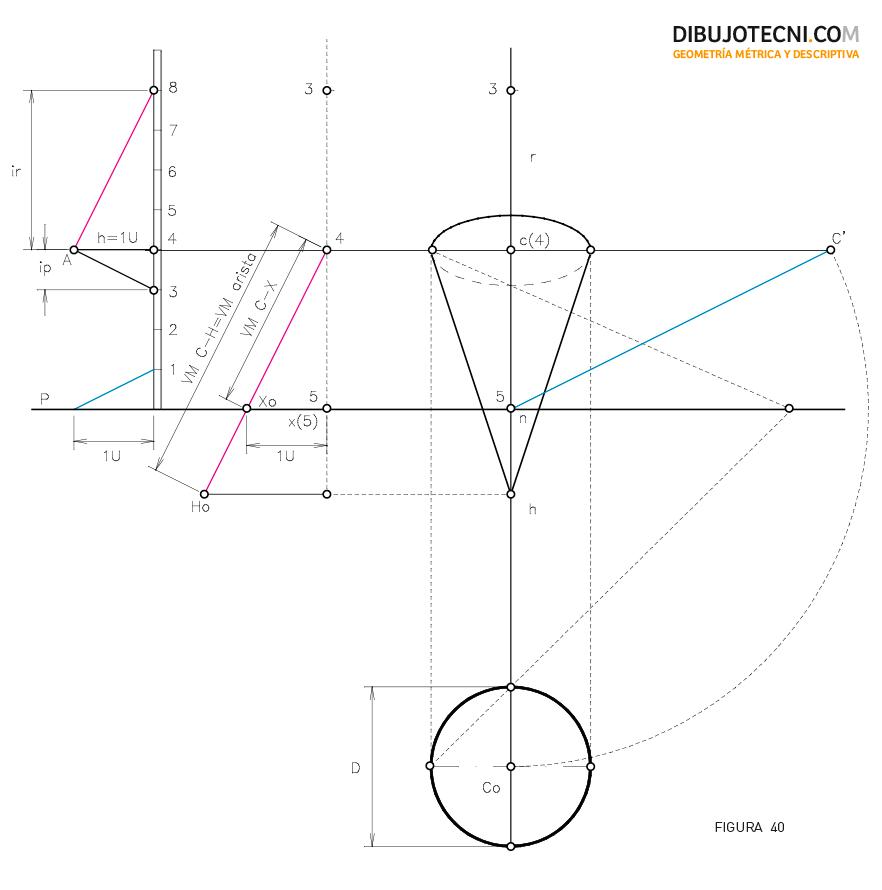 Cono de revolución recto, con la base contenida en un plano oblicuo P, conociendo la proyección del centro C de la base, el diámetro D de ésta y la altura.