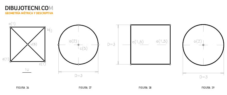Sistema acotado. Representación de pirámide, cilindro y esfera