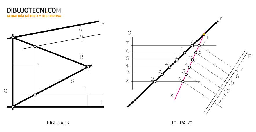 Sistema Acotado. Intersección de tres planos. Intersección recta-plano.