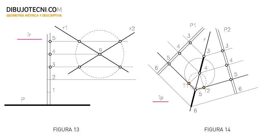 Situar una recta en un plano, conocida la posición de dos puntos de ella. Situar una recta en un plano, conocido un punto de ella y el intervalo de la misma.