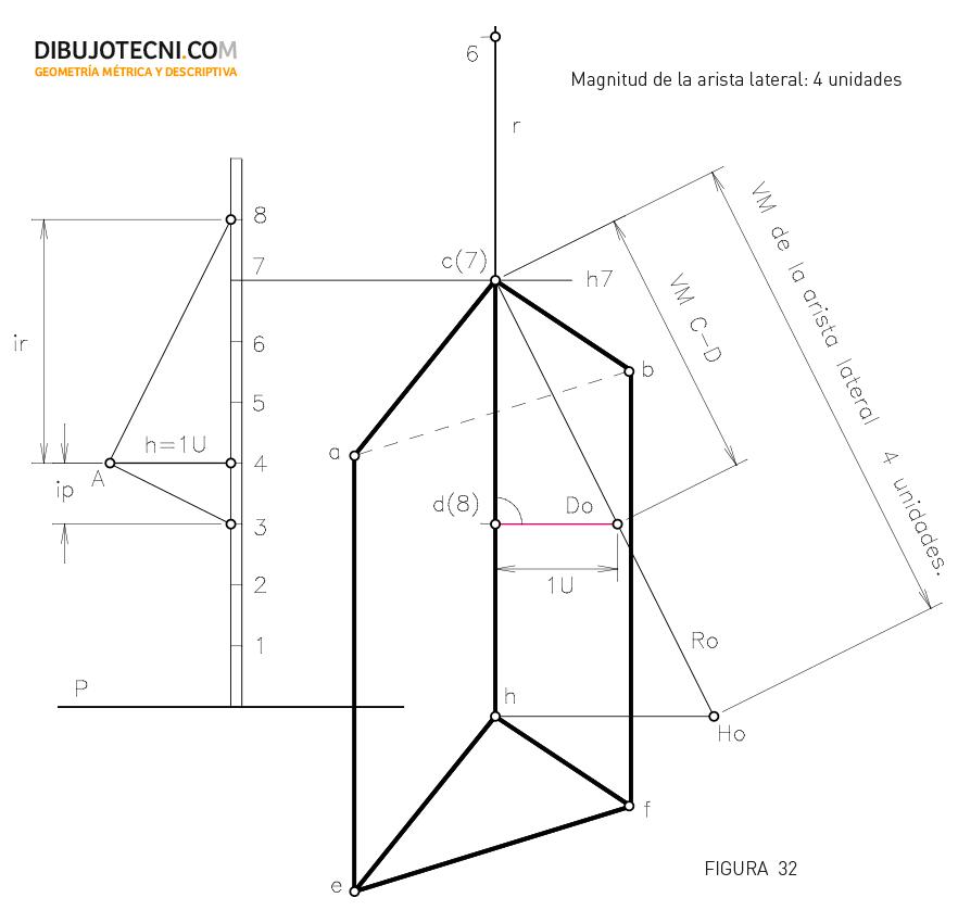 Representación de un prisma recto, conocida su base, irregular (ABC) y la magnitud de la arista lateral, apoyado por ésta en un plano oblicuo dado P.