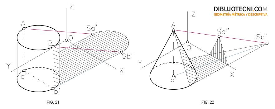 Axonométrico Ortogonal. Foco impropio. Sombra de un cono y un cilindro.