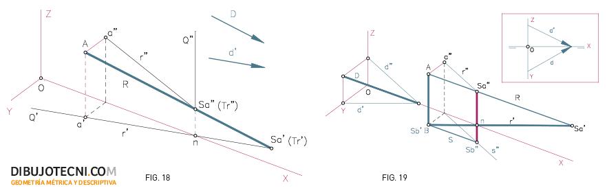 Axonométrico Ortogonal. Foco impropio. Sombra de un punto y de una recta.