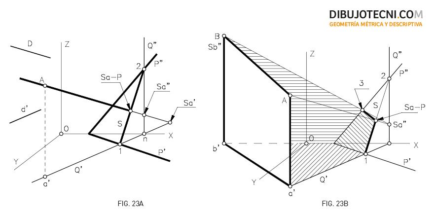 Axonométrico Oblicuo. Foco propio. Sombra de un punto y una figura sobre un plano oblicuo.
