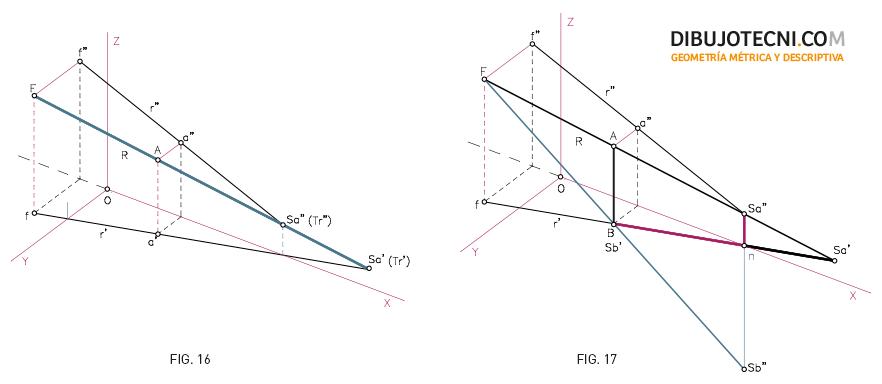 Axonométrico Ortogonal. Foco Propio. Sombra de un punto y una recta sobre los planos de proyección.