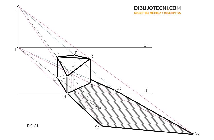 Sistema Cónico. Sombra de un cuerpo en el plano geometral. Sol delante del espectador.